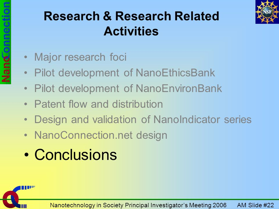 AM Slide #22Nanotechnology in Society Principal Investigators Meeting 2006 Research & Research Related Activities Major research foci Pilot development of NanoEthicsBank Pilot development of NanoEnvironBank Patent flow and distribution Design and validation of NanoIndicator series NanoConnection.net design Conclusions
