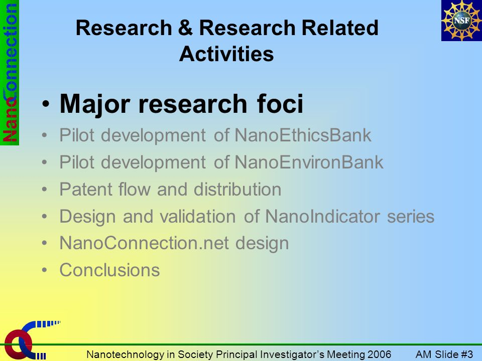 AM Slide #3Nanotechnology in Society Principal Investigators Meeting 2006 Research & Research Related Activities Major research foci Pilot development of NanoEthicsBank Pilot development of NanoEnvironBank Patent flow and distribution Design and validation of NanoIndicator series NanoConnection.net design Conclusions