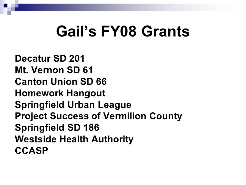 Gails FY08 Grants Decatur SD 201 Mt.