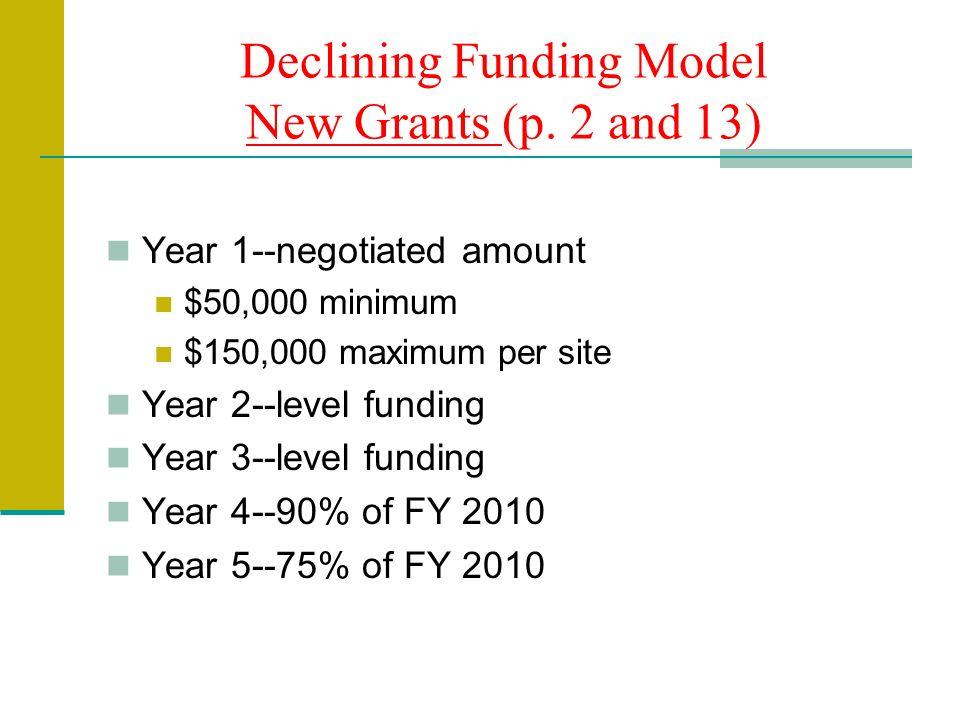 Declining Funding Model New Grants (p. 2 and 13) Year 1--negotiated amount $50,000 minimum $150,000 maximum per site Year 2--level funding Year 3--lev