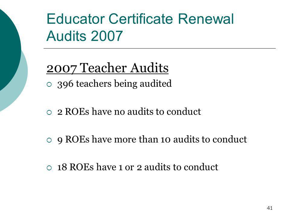 41 Educator Certificate Renewal Audits 2007 2007 Teacher Audits 396 teachers being audited 2 ROEs have no audits to conduct 9 ROEs have more than 10 a