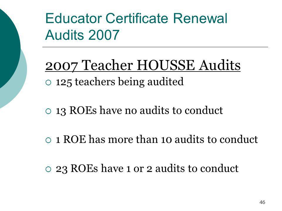 46 Educator Certificate Renewal Audits 2007 2007 Teacher HOUSSE Audits 125 teachers being audited 13 ROEs have no audits to conduct 1 ROE has more tha