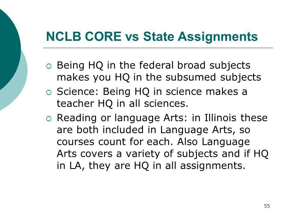 55 NCLB CORE vs State Assignments Being HQ in the federal broad subjects makes you HQ in the subsumed subjects Science: Being HQ in science makes a te