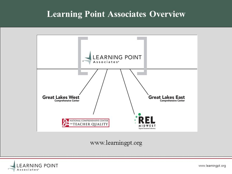www.learningpt.org Learning Point Associates Overview www.learningpt.org/expertise/educatorquality/METworks.php www.learningpt.org