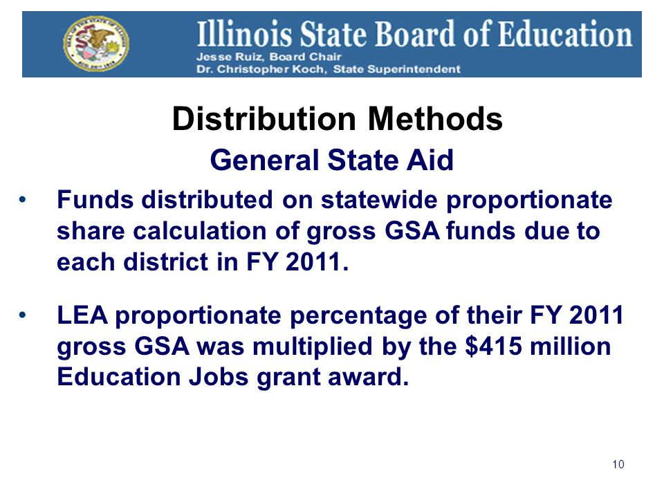 10 Distribution Methods General State Aid Funds distributed on statewide proportionate share calculation of gross GSA funds due to each district in FY 2011.
