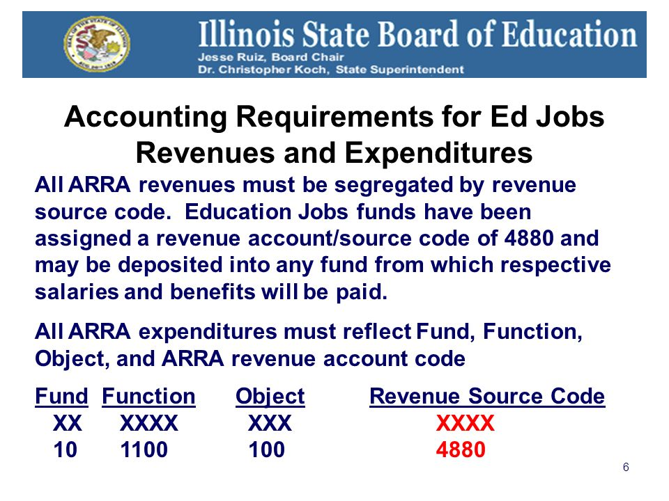 27 Requesting Funds and ARRA Reporting – Example (cont.) LEA #1 Education Jobs Allocation = $100,000 October 31 – No Monthly Expenditure Report Submitted by the LEA.