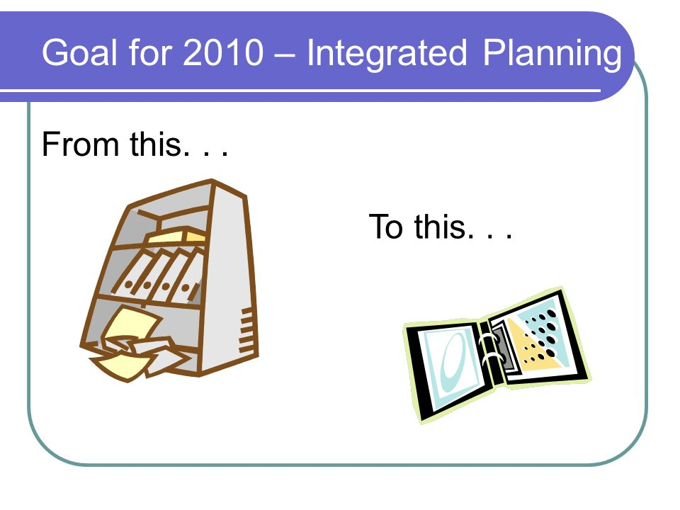 Goal for 2010 – Integrated Planning From this... To this...