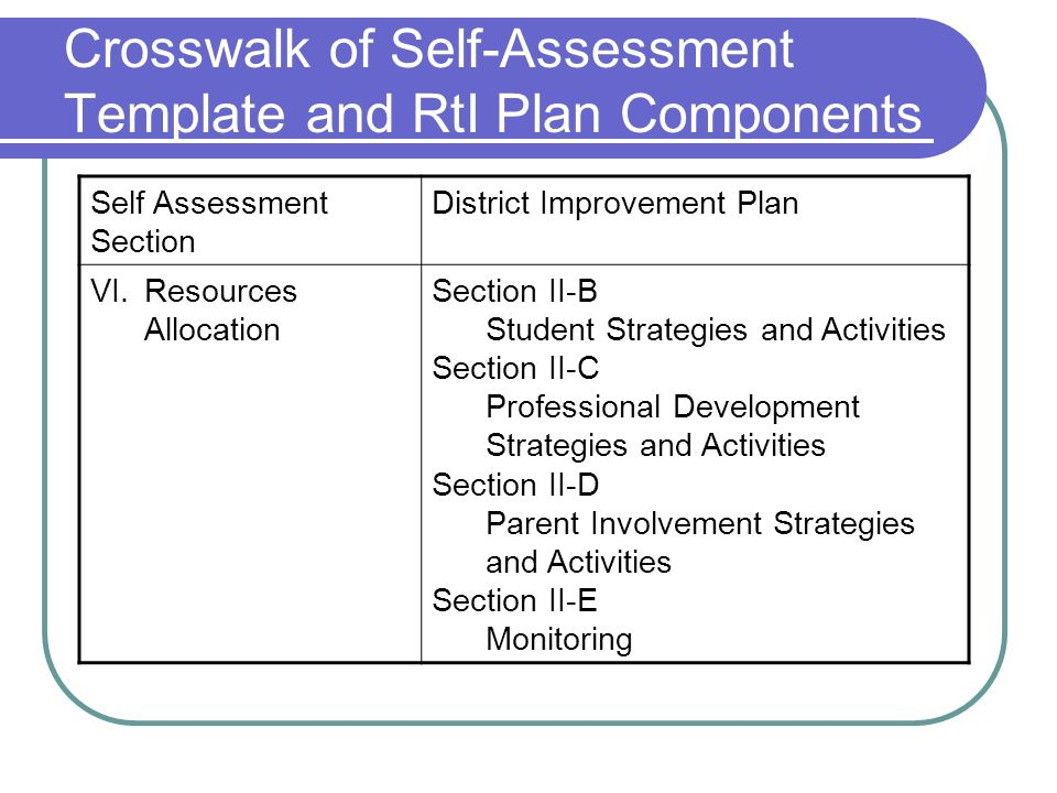 Crosswalk of Self-Assessment Template and RtI Plan Components Self Assessment Section District Improvement Plan VI.Resources Allocation Section II-B Student Strategies and Activities Section II-C Professional Development Strategies and Activities Section II-D Parent Involvement Strategies and Activities Section II-E Monitoring