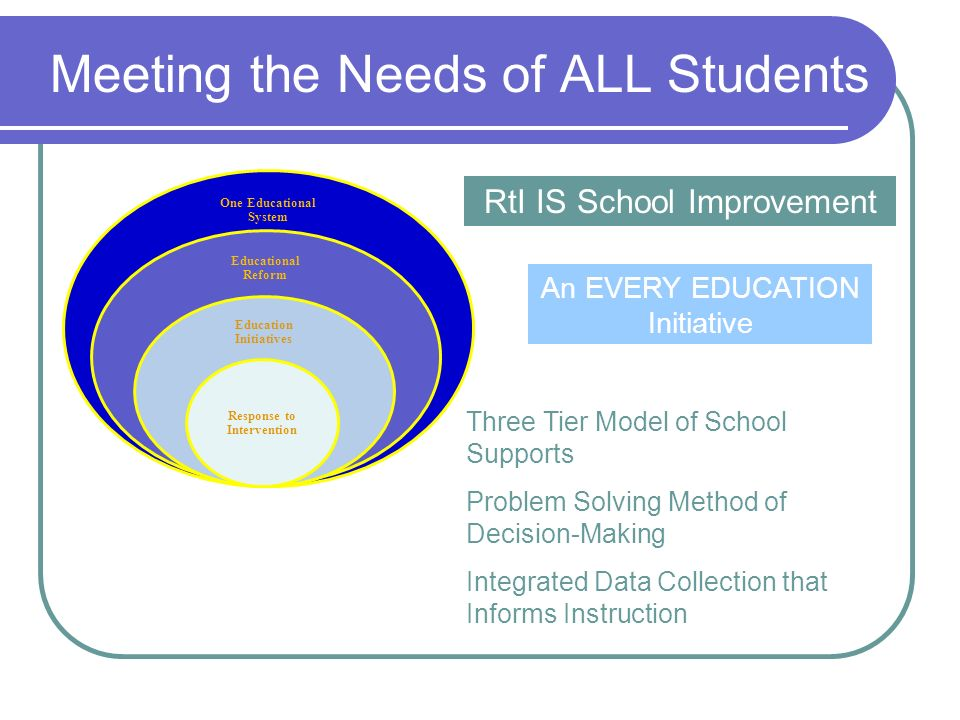 Meeting the Needs of ALL Students One Educational System Educational Reform Education Initiatives Response to Intervention RtI IS School Improvement An EVERY EDUCATION Initiative Three Tier Model of School Supports Problem Solving Method of Decision-Making Integrated Data Collection that Informs Instruction