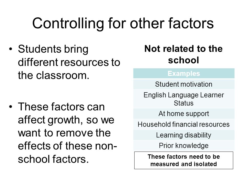 Controlling for other factors Students bring different resources to the classroom.