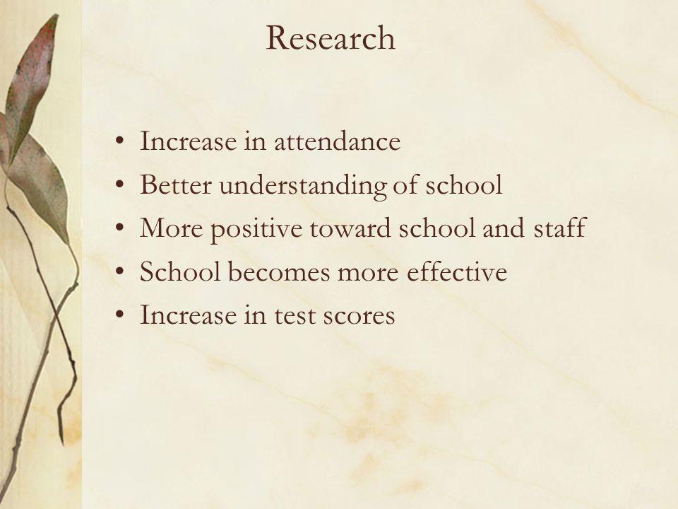 Research Increase in attendance Better understanding of school More positive toward school and staff School becomes more effective Increase in test sc