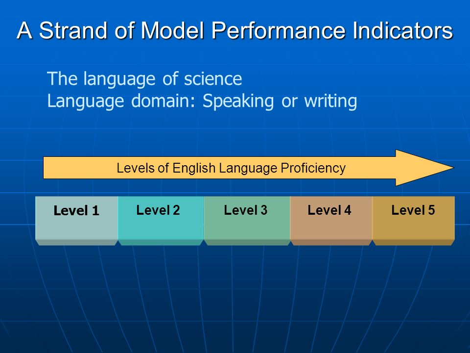 A Strand of Model Performance Indicators Level 1 Level 2Level 3Level 4Level 5 Levels of English Language Proficiency The language of science Language