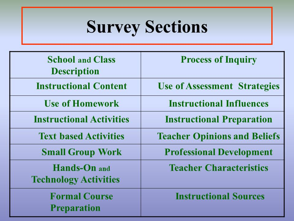Survey Sections School and Class Description Process of Inquiry Instructional Content Use of Assessment Strategies Use of Homework Instructional Influences Instructional Activities Instructional Preparation Text based Activities Teacher Opinions and Beliefs Small Group Work Professional Development Hands-On and Technology Activities Teacher Characteristics Formal Course Preparation Instructional Sources