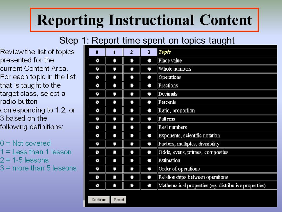 Step 1: Report time spent on topics taught Reporting Instructional Content