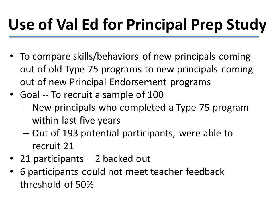 Use of Val Ed for Principal Prep Study To compare skills/behaviors of new principals coming out of old Type 75 programs to new principals coming out of new Principal Endorsement programs Goal -- To recruit a sample of 100 – New principals who completed a Type 75 program within last five years – Out of 193 potential participants, were able to recruit 21 21 participants – 2 backed out 6 participants could not meet teacher feedback threshold of 50%