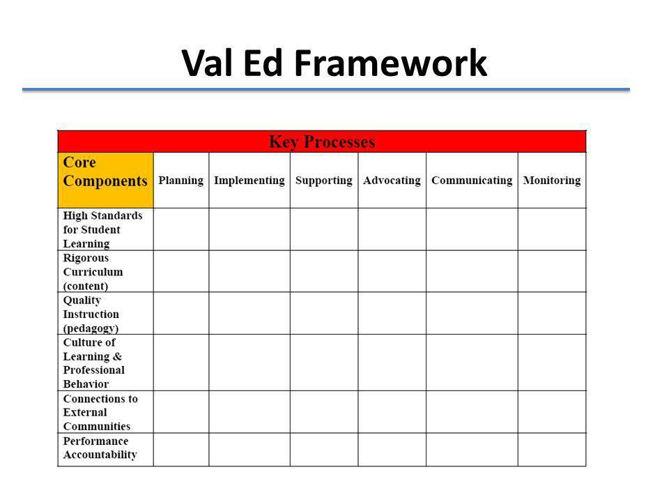 Val Ed Framework