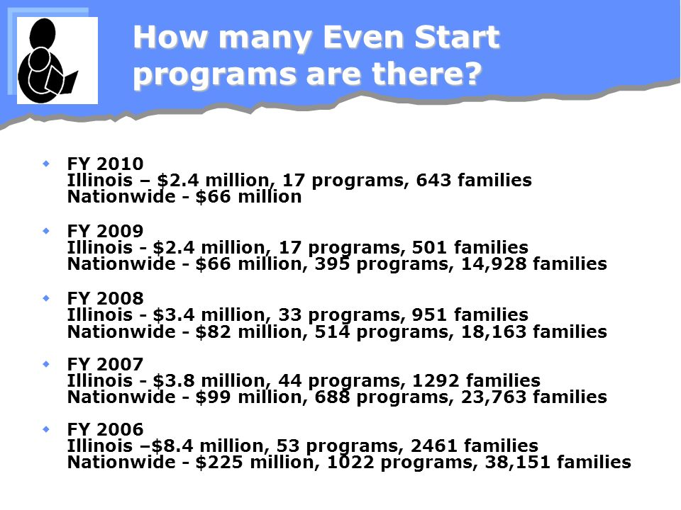 How many Even Start programs are there.