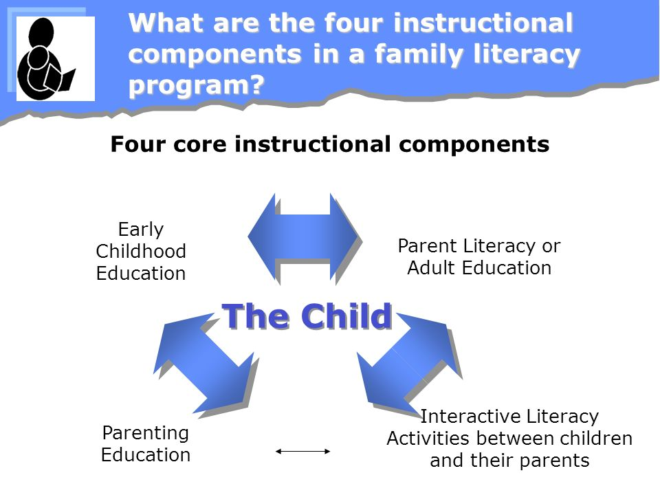 What are the four instructional components in a family literacy program.