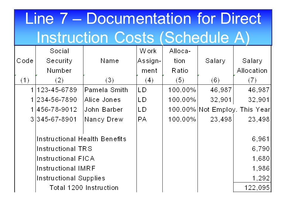 Line 7 – Documentation for Direct Instruction Costs (Schedule A)
