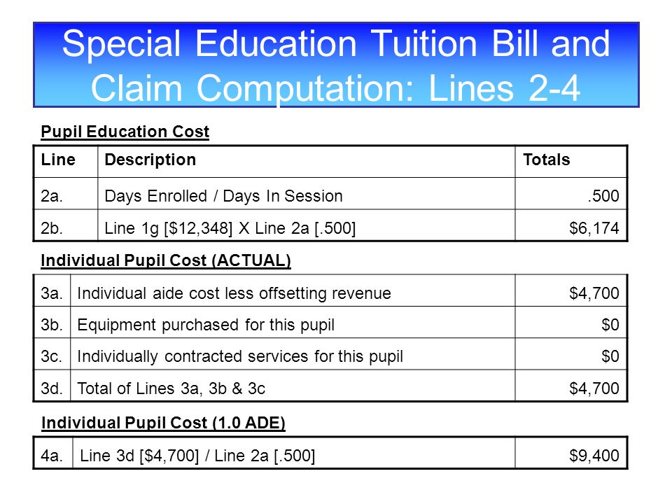 Special Education Tuition Bill and Claim Computation: Lines 2-4 LineDescriptionTotals 2a.Days Enrolled / Days In Session.500 2b.Line 1g [$12,348] X Line 2a [.500] $6,174 Pupil Education Cost 3a.Individual aide cost less offsetting revenue $4,700 3b.Equipment purchased for this pupil $0 3c.Individually contracted services for this pupil $0 3d.Total of Lines 3a, 3b & 3c $4,700 Individual Pupil Cost (ACTUAL) 4a.Line 3d [$4,700] / Line 2a [.500] $9,400 Individual Pupil Cost (1.0 ADE)