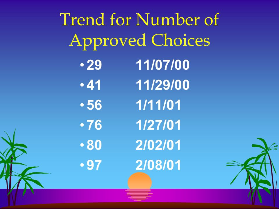 Trend for Number of Approved Choices 29 11/07/ /29/00 561/11/01 761/27/01 802/02/01 972/08/01