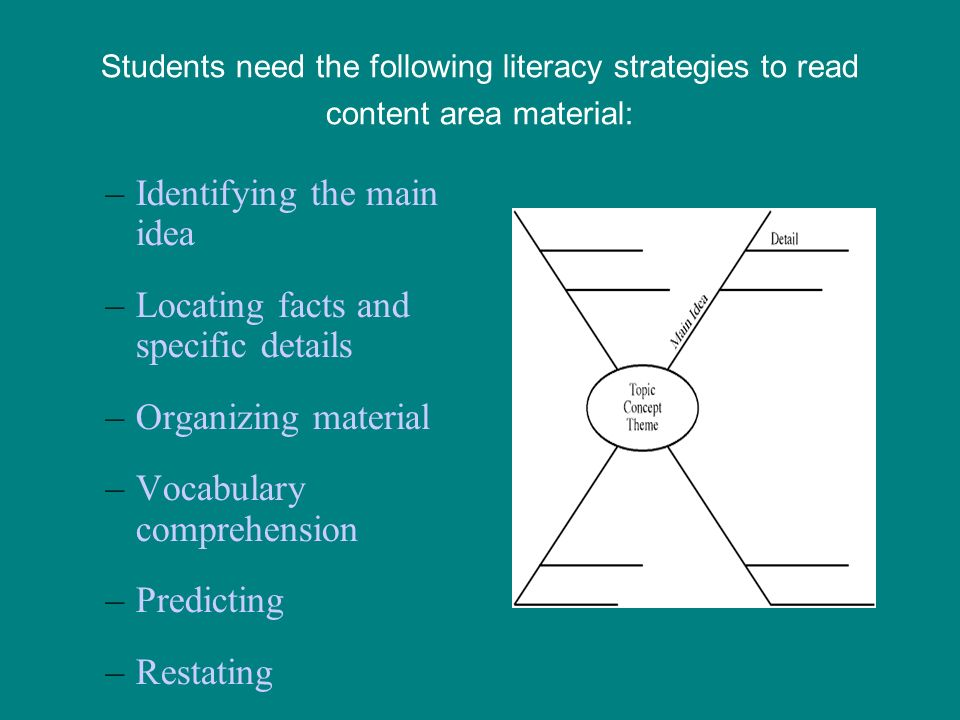 Students need the following literacy strategies to read content area material: –Identifying the main idea –Locating facts and specific details –Organizing material –Vocabulary comprehension –Predicting –Restating