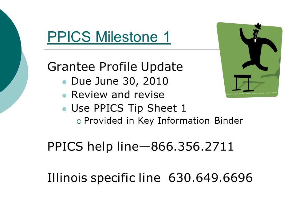 Milestone 2 Teacher Surveys Due July 30, 2010 Use PPICS Tip Sheet 2 Use helpline