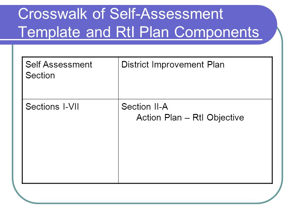 Crosswalk of Self-Assessment Template and RtI Plan Components Self Assessment Section District Improvement Plan Sections I-VIISection II-A Action Plan – RtI Objective