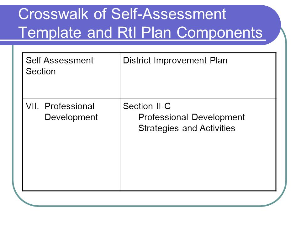 Crosswalk of Self-Assessment Template and RtI Plan Components Self Assessment Section District Improvement Plan VII.Professional Development Section II-C Professional Development Strategies and Activities