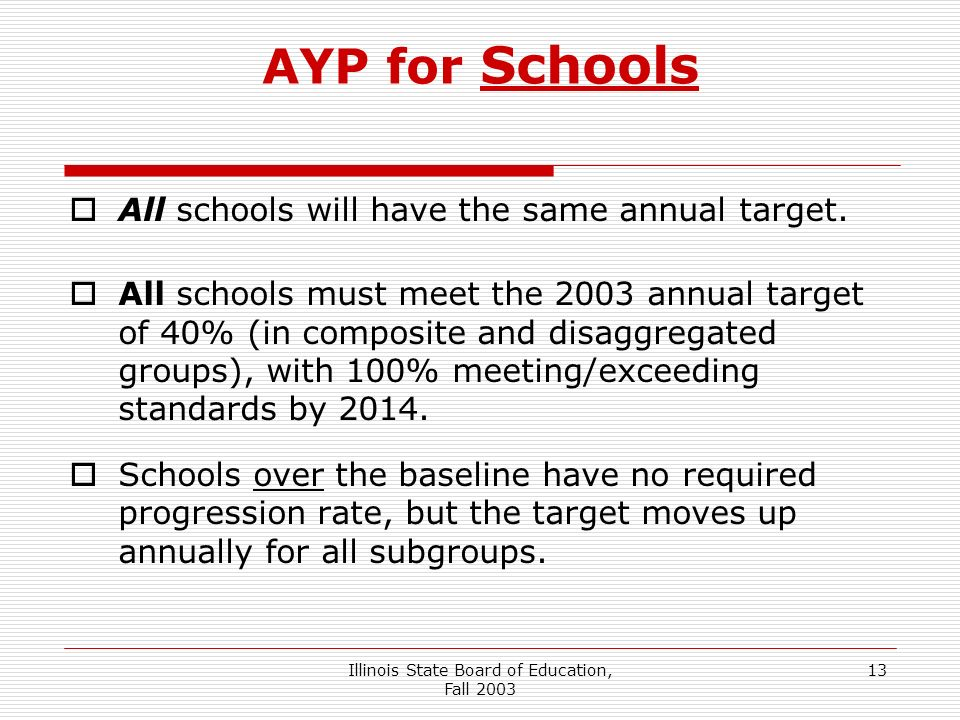 Illinois State Board of Education, Fall AYP for Schools All schools will have the same annual target.