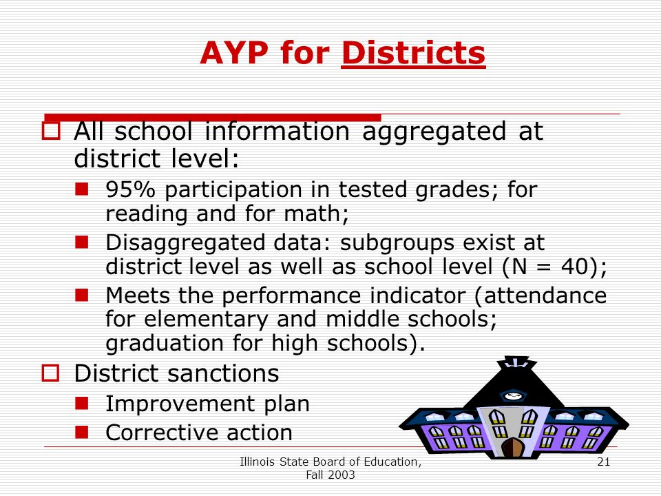 Illinois State Board of Education, Fall AYP for Districts All school information aggregated at district level: 95% participation in tested grades; for reading and for math; Disaggregated data: subgroups exist at district level as well as school level (N = 40); Meets the performance indicator (attendance for elementary and middle schools; graduation for high schools).