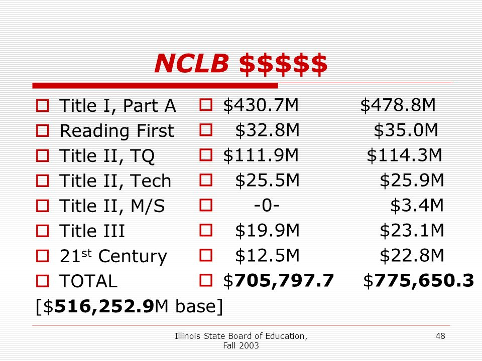 Illinois State Board of Education, Fall 2003 48 NCLB $$$$$ Title I, Part A Reading First Title II, TQ Title II, Tech Title II, M/S Title III 21 st Cen