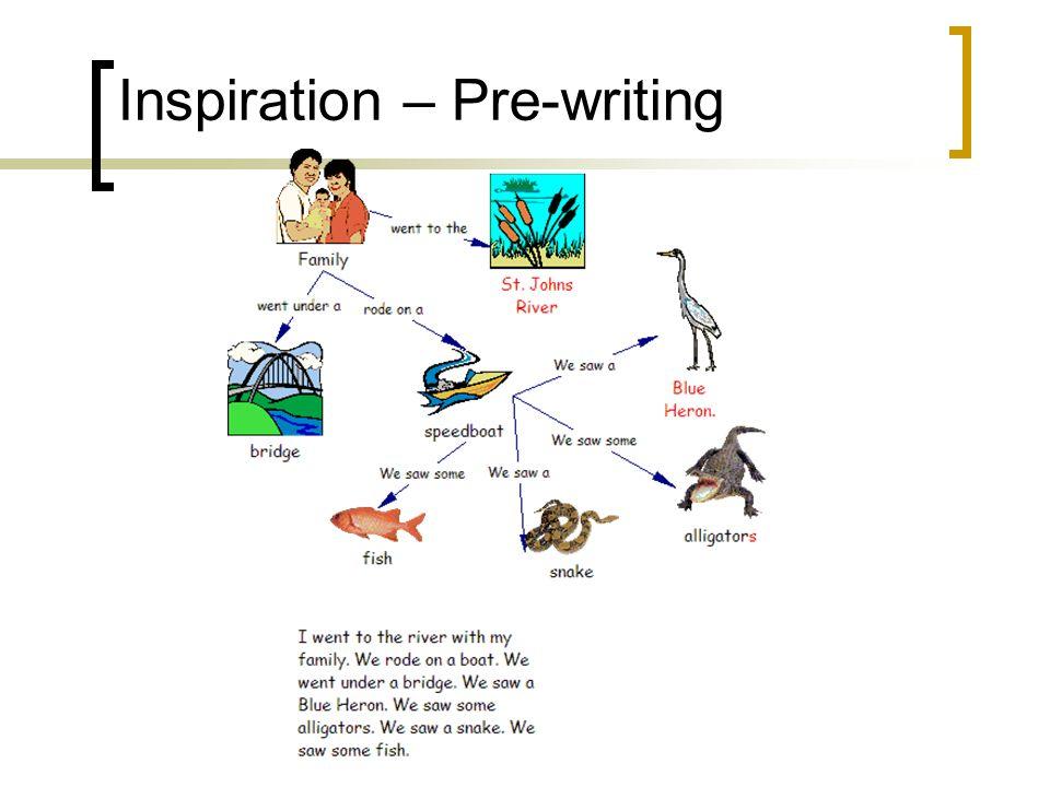 Inspiration – Pre-writing