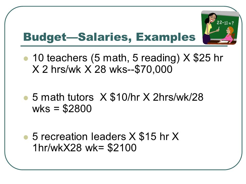 BudgetSalaries, Examples 10 teachers (5 math, 5 reading) X $25 hr X 2 hrs/wk X 28 wks--$70,000 5 math tutors X $10/hr X 2hrs/wk/28 wks = $ recreation leaders X $15 hr X 1hr/wkX28 wk= $2100