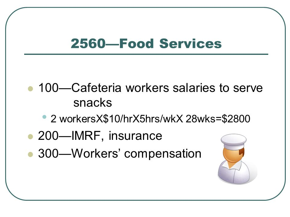 2560Food Services 100Cafeteria workers salaries to serve snacks 2 workersX$10/hrX5hrs/wkX 28wks=$ IMRF, insurance 300Workers compensation