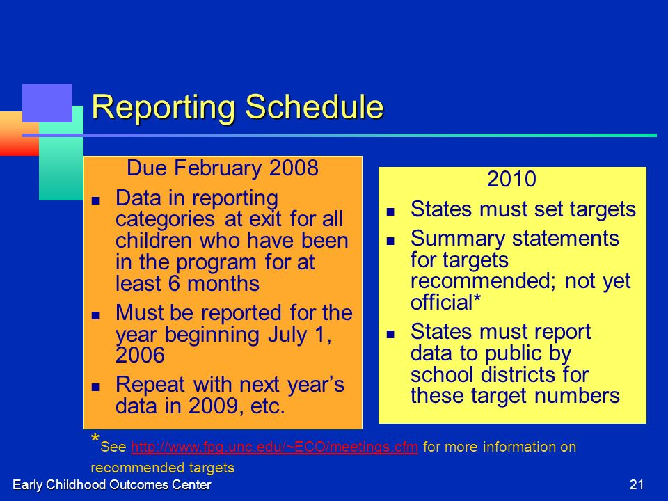 Early Childhood Outcomes Center21 Reporting Schedule Due February 2008 Data in reporting categories at exit for all children who have been in the program for at least 6 months Must be reported for the year beginning July 1, 2006 Repeat with next years data in 2009, etc.