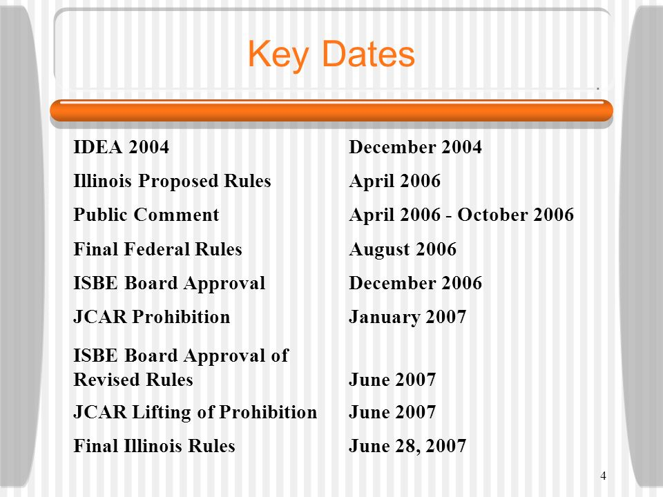 4 Key Dates IDEA 2004 December 2004 Illinois Proposed Rules April 2006 Public Comment April 2006 - October 2006 Final Federal Rules August 2006 ISBE B