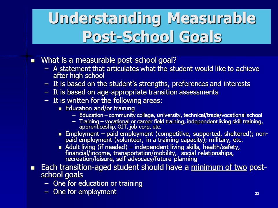 23 Understanding Measurable Post-School Goals What is a measurable post-school goal? What is a measurable post-school goal? –A statement that articula