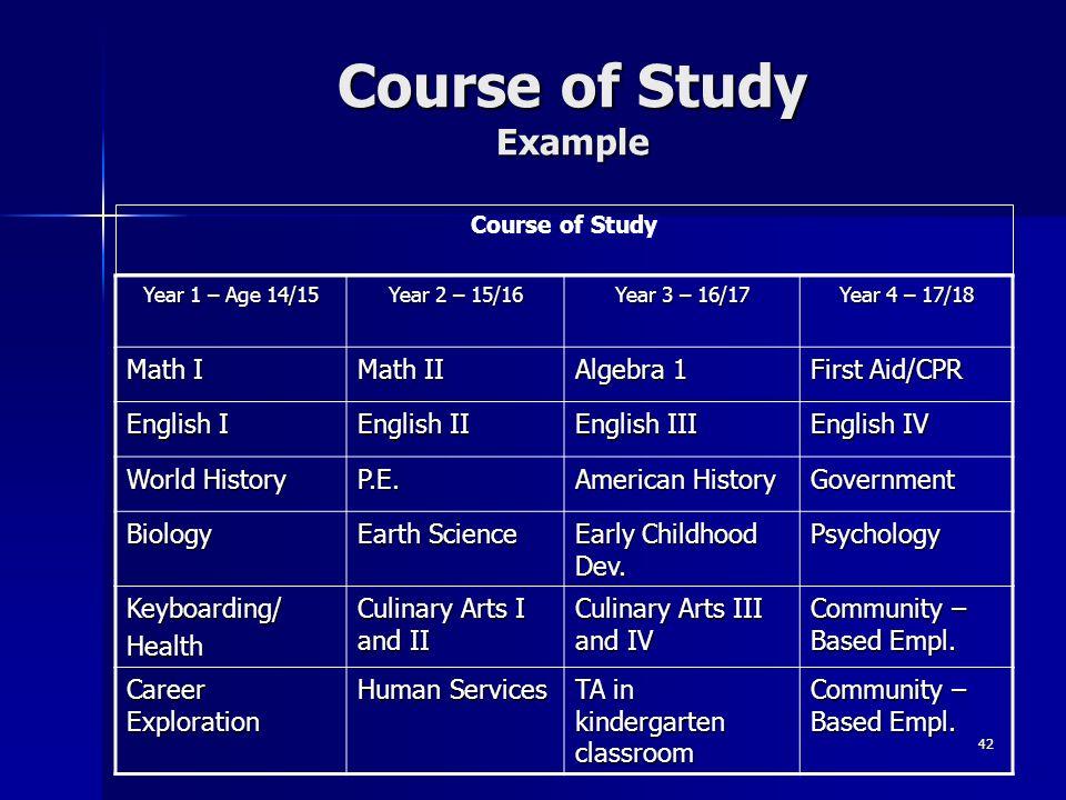 42 Course of Study Example Year 1 – Age 14/15 Year 2 – 15/16 Year 3 – 16/17 Year 4 – 17/18 Math I Math II Algebra 1 First Aid/CPR English I English II