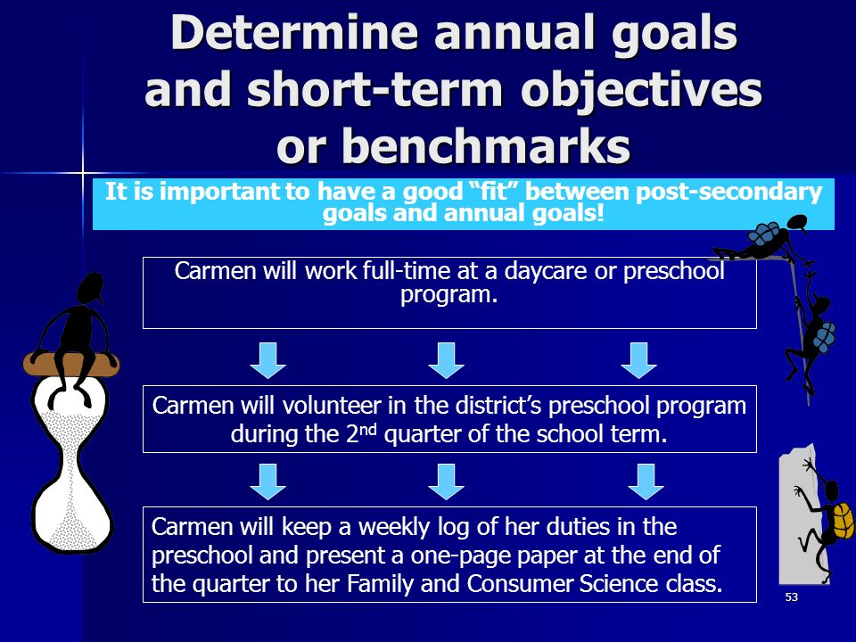 53 Determine annual goals and short-term objectives or benchmarks Carmen will work full-time at a daycare or preschool program. Carmen will volunteer