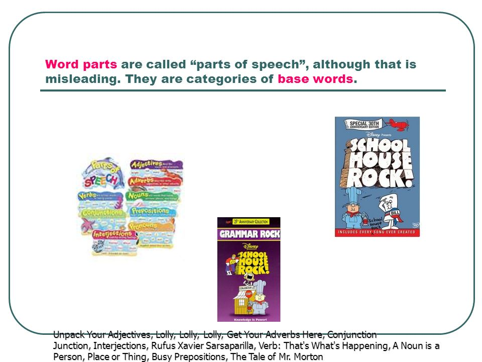 Word parts are called parts of speech, although that is misleading. They are categories of base words. Unpack Your Adjectives, Lolly, Lolly, Lolly, Ge