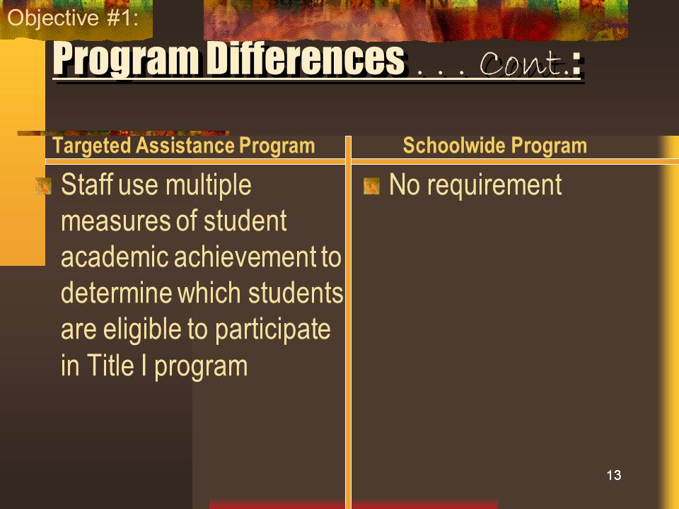 Program Differences... Cont. : Targeted Assistance Program Staff use multiple measures of student academic achievement to determine which students are