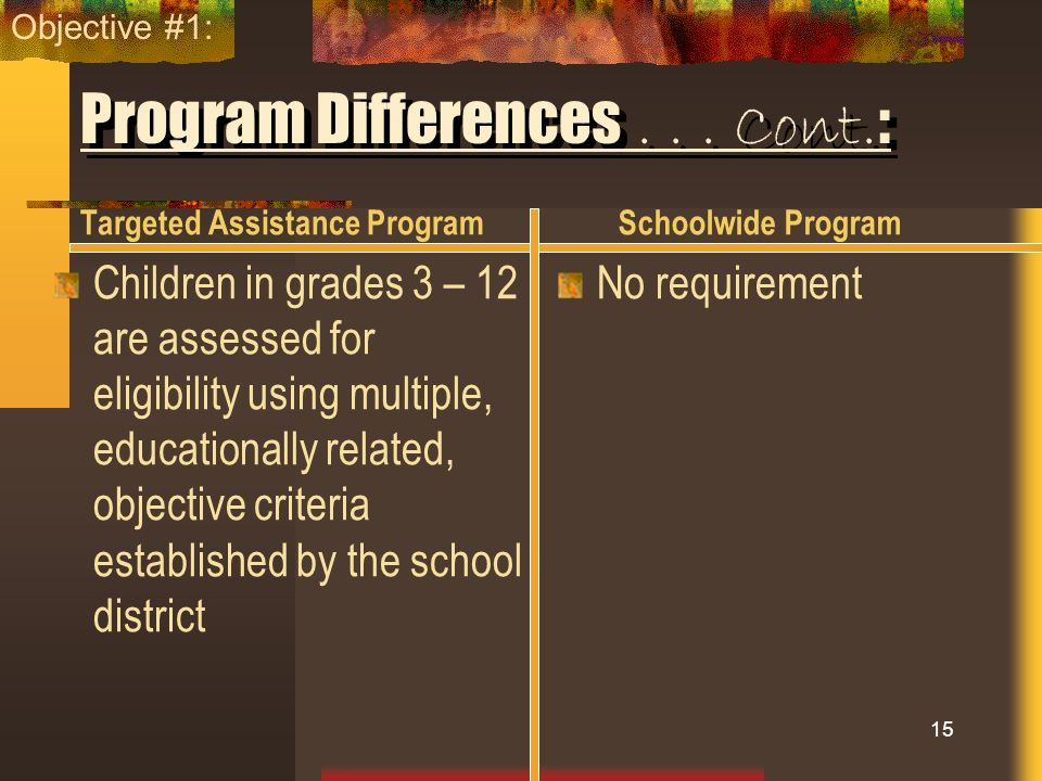Program Differences... Cont. : Targeted Assistance Program Children in grades 3 – 12 are assessed for eligibility using multiple, educationally relate