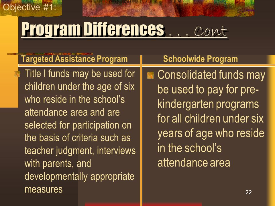 Program Differences... Cont Targeted Assistance Program Title I funds may be used for children under the age of six who reside in the schools attendan