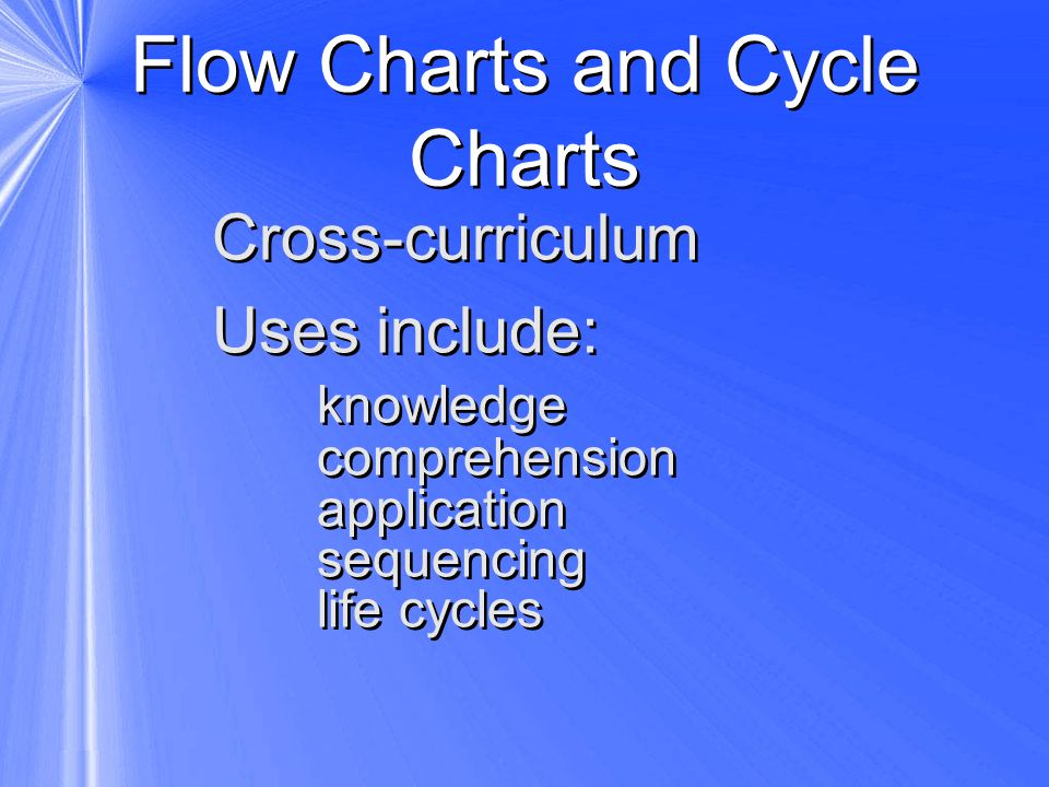 Flow Charts and Cycle Charts Cross-curriculum Uses include: knowledge comprehension application sequencing life cycles Cross-curriculum Uses include: