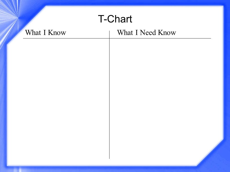 T-Chart What I KnowWhat I Need Know