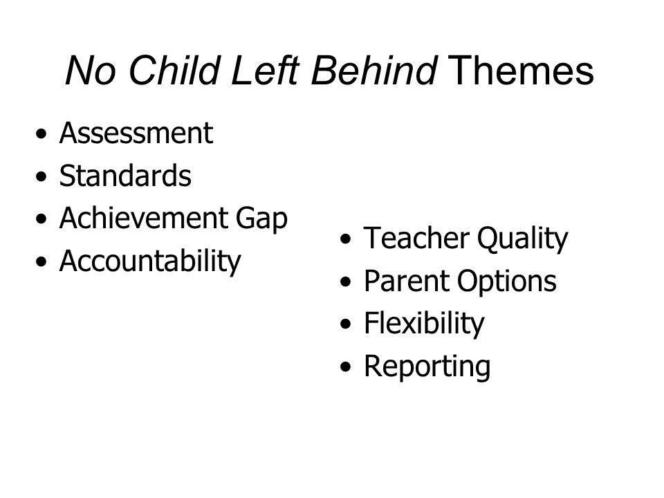 No Child Left Behind Themes Assessment Standards Achievement Gap Accountability Teacher Quality Parent Options Flexibility Reporting