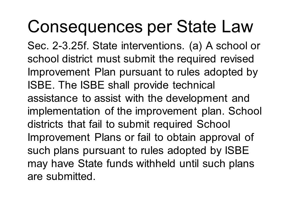 Consequences per State Law Sec. 2-3.25f. State interventions. (a) A school or school district must submit the required revised Improvement Plan pursua