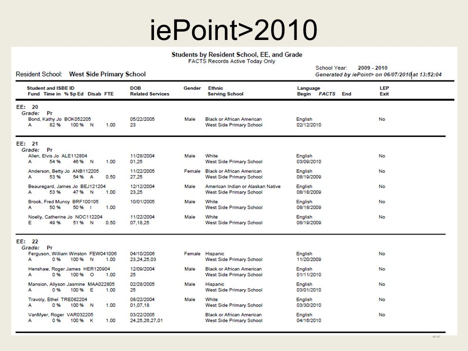 20 iePoint>2010