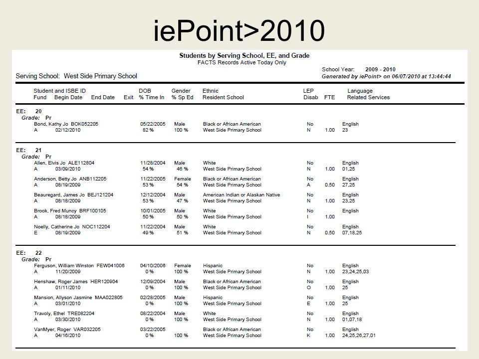 21 iePoint>2010